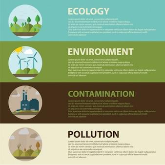 Ökologie banner-sammlung