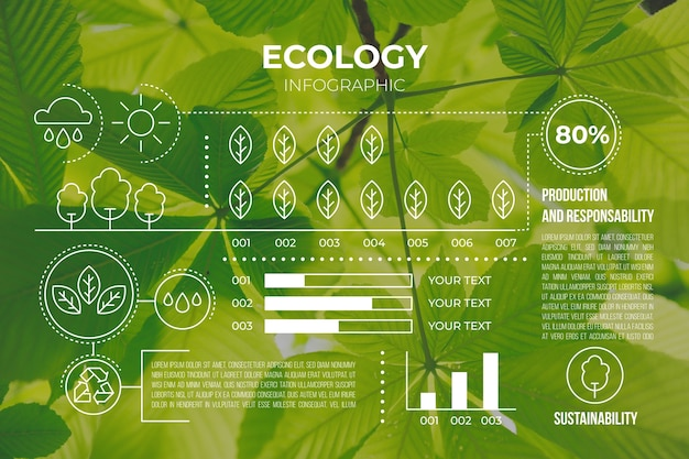 Ökologie-infografik mit bildvorlage