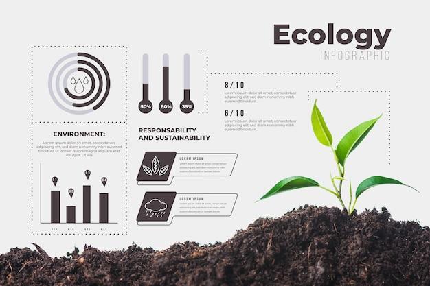 Ökologie infografik mit foto und details
