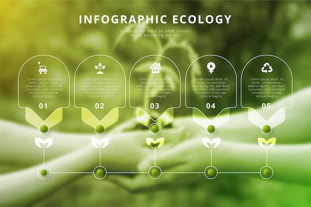 Ökologie-infografik mit fotokonzept
