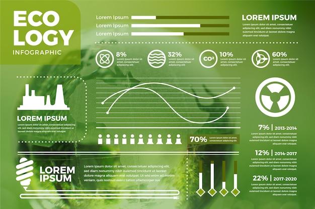 Ökologie-infografik mit verschiedenen abschnitten und foto