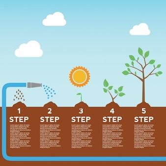 Ökologie infografik template-design