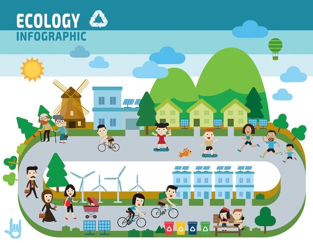 Ökologie infographik