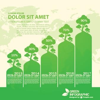 Ökologie informationsgrafiken kostenlosen vektor