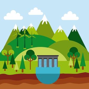 Ökologie und grünes ideendesign
