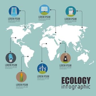 Ökologiekonzeption