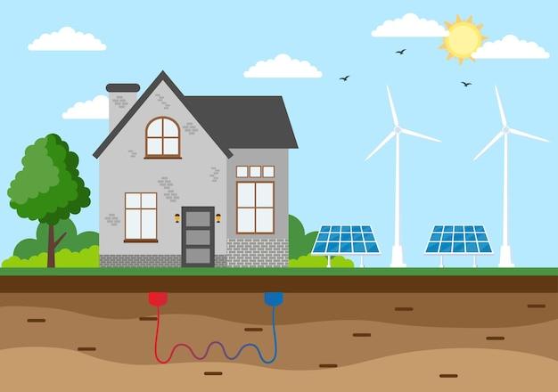 Ökologische nachhaltige energieversorgung hintergrund vektor flache illustration kraftwerksgebäude mit sonnenkollektoren, gas, geothermie, erneuerbar, wasser und windkraftanlagen