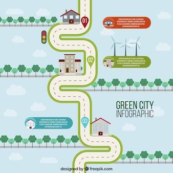 Ökologische stadt straßenkarte