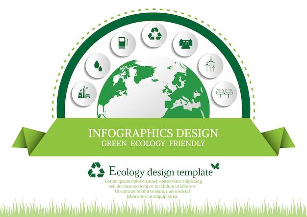 Ökologische verbindung