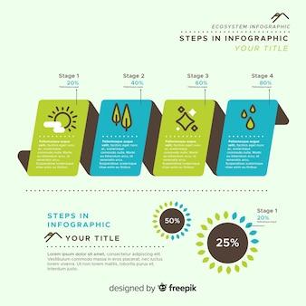 Ökosystem infografiken konzept