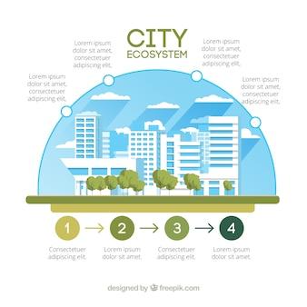 Ökosystem und natur infographics konzept
