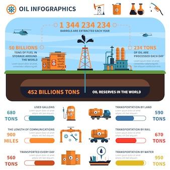 Öl-infografiken-set
