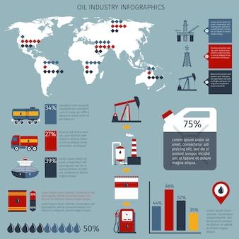 Ölindustrie infografiken