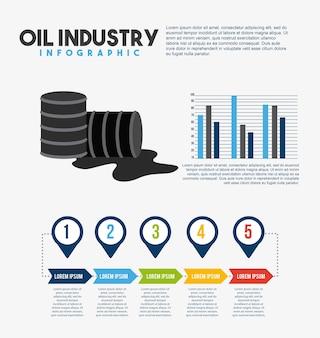 Ölindustrie-infographic fasserdöl-diagrammstange