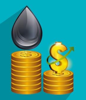 Ölpreise und industrie