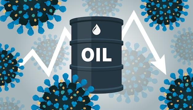 Ölpreisverfall und weltwirtschaftliche rezession durch coronavirus
