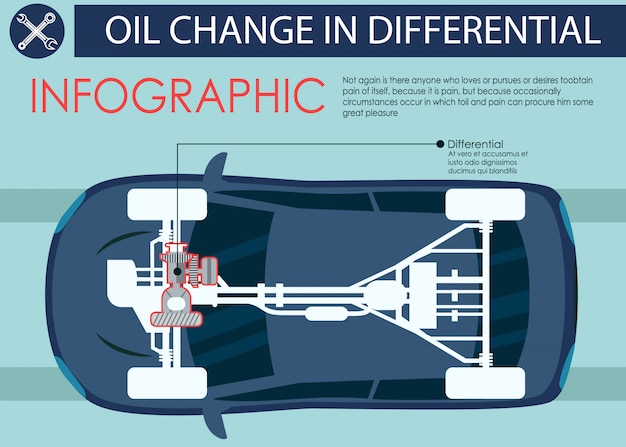 Ölwechsel im differential. infographik vorlage. tankstelle. autoservice. computerdiagnose.