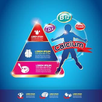 Omega-vitamin und -nährstoffe für kindervektor-konzept
