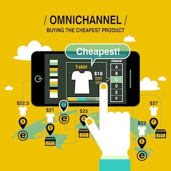 Omni-channel - einkaufserlebnis im flachen designstil