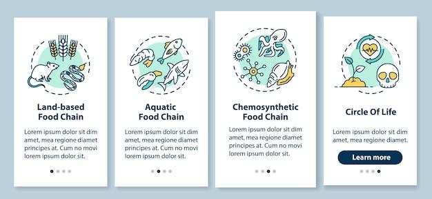 Onboarding mobiler app-seitenbildschirm der lebensmittelkette mit konzepten. biologischer prozess. biodiversität walkthrough 4 schritte grafische anweisungen. ui-vektorvorlage mit rgb-farbabbildungen