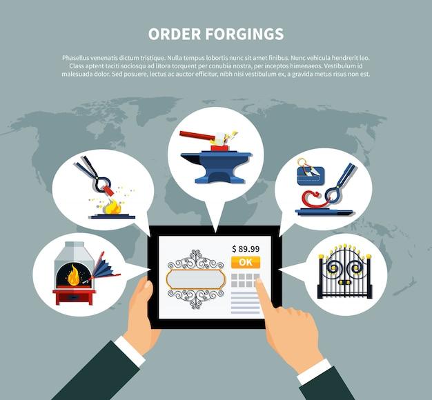 Online-bestellung gefälschter produkte