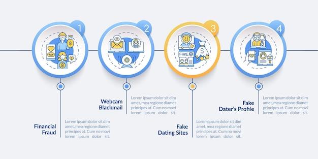 Online-dating-risiken infografik vorlage