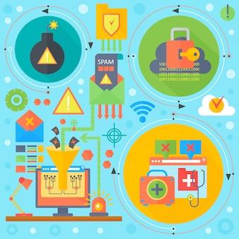 Online-kommunikationssicherheitsvorlagendesign
