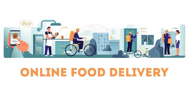 Online-konzept für die lieferung von lebensmitteln. essensbestellung im internet. wählen sie essen, legen sie es in den warenkorb, bezahlen sie mit der karte und warten sie auf den kurier. illustration
