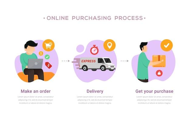 Online-shopping-prozess für präsentationsdesign-konzept-vektorillustration