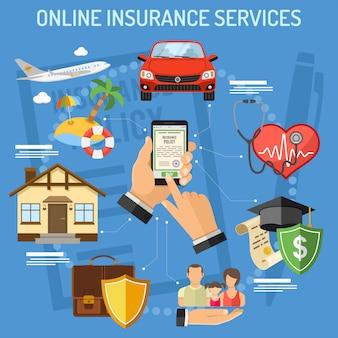 Online-versicherungsdienstleistungen