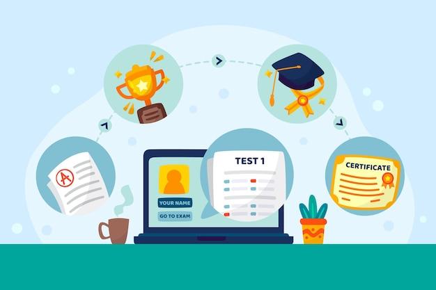 Online-zertifizierungskonzept