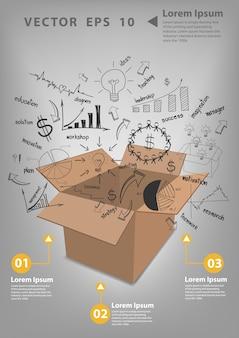 Open box zeichnung business strategie plan konzept idee