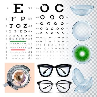 Ophthalmologische hilfsmittel, set für sehuntersuchungsgeräte