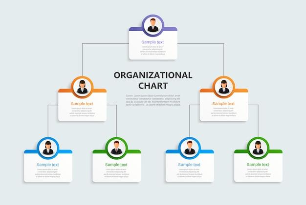 Organigramm des unternehmens