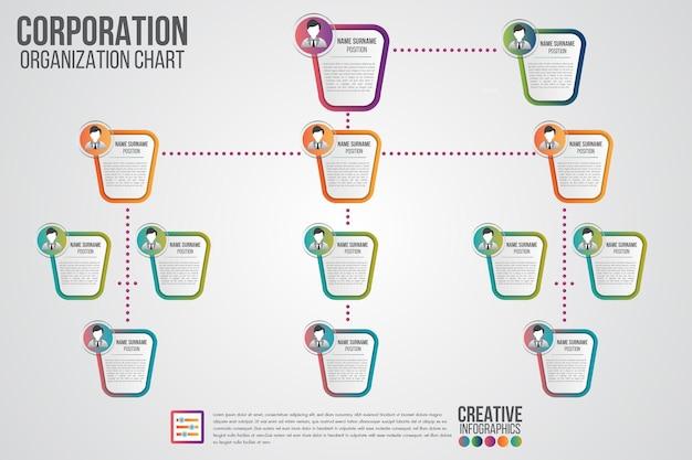 Organigrammvorlage des unternehmens mit geschäftsleutenikonen. vektor moderne infografiken