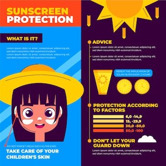 Organische flache sonnenschutz-infografik
