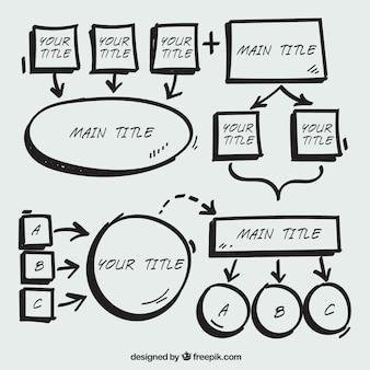 Organisiertes schema mit handgezeichneten stil
