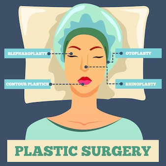 Orthogonaler flacher hintergrund der plastischen chirurgie