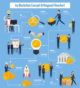 Orthogonales ico-blockchain-flussdiagramm