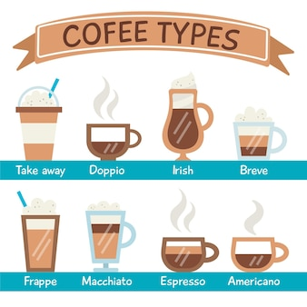 Packung kaffeesorten