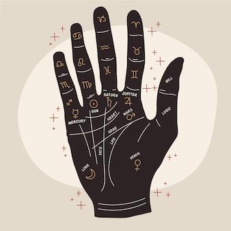 Palmistry illustrationskonzept