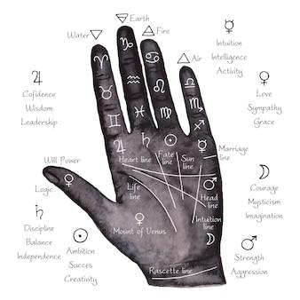 Palmistry-konzept