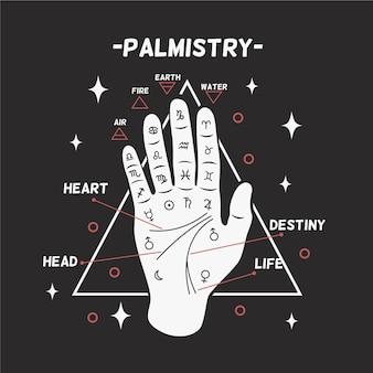 Palmistry thema lesen