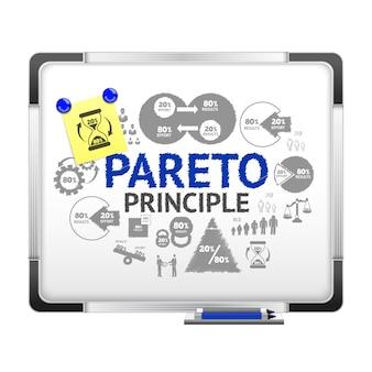 Pareto-prinzip-illustration