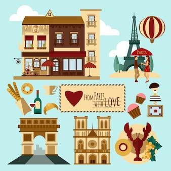 Paris touristenset