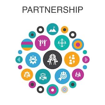 Partnerschafts-infografik-kreiskonzept. intelligente ui-elemente zusammenarbeit, vertrauen, deal, zusammenarbeit