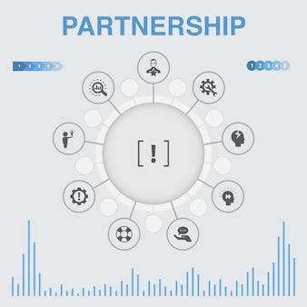 Partnerschaftsinfografik mit symbolen. enthält symbole wie zusammenarbeit, vertrauen, deal, zusammenarbeit