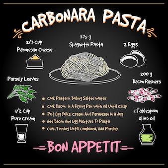 Pasta carbonara rezept