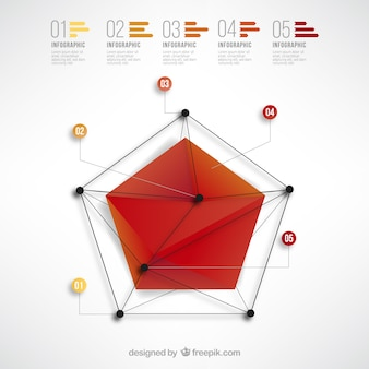 Pentagon infografik