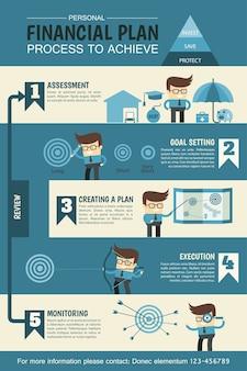 Persönliche finanzplanung infografik